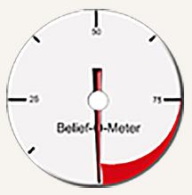 Belief Meter